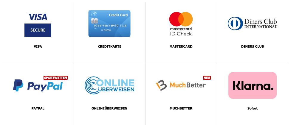 Interwetten Zahlungsanbieter