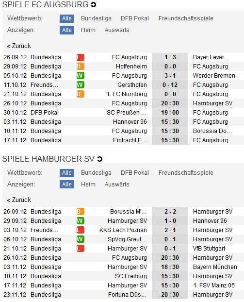 FC Augsburg - Hamburger SV
