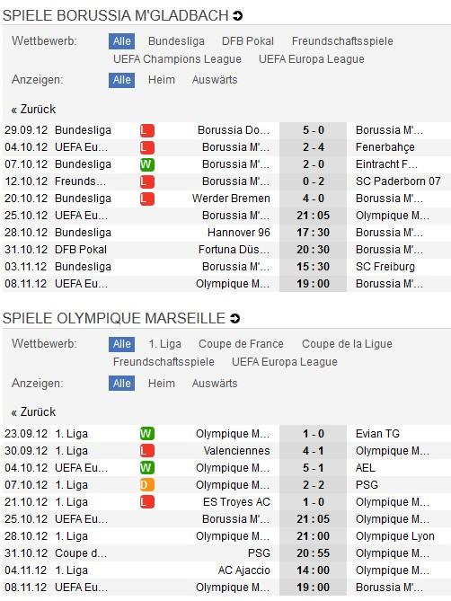 Gladbach - Olympique Marseille