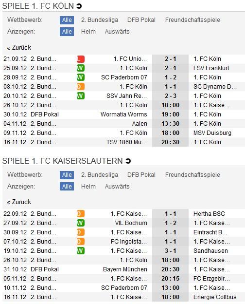 1. FC Köln - FC Kaiserslautern