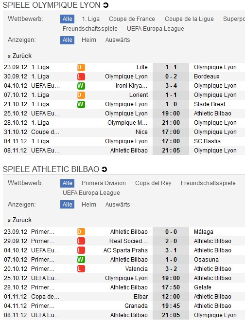 Olympique Lyon - Athletic Bilbao