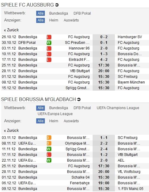 Augsburg - Borussia M'Gladbach
