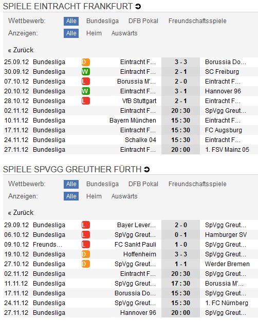 Eintracht Frankfurt - Greuther Fürth