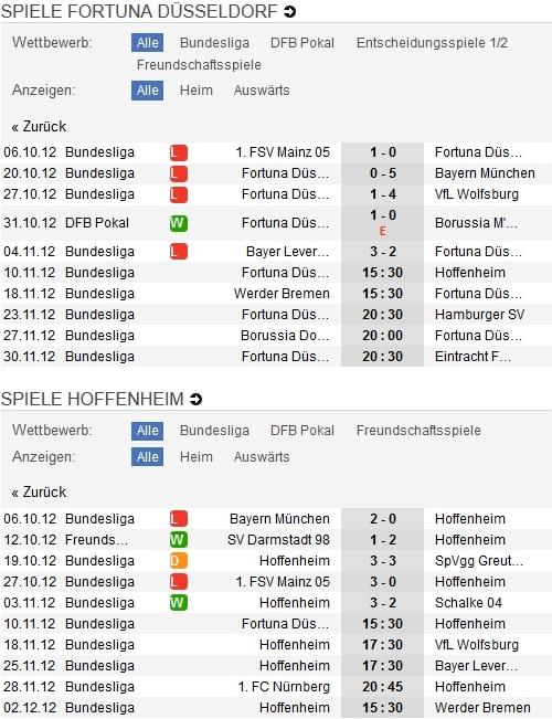 Düsseldorf - Hoffenheim