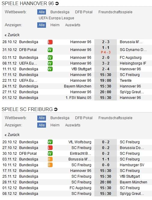 Hannover 96 - SC Freiburg