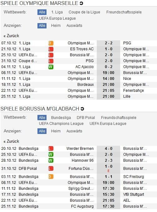 Olympique Marseille - Borussia M'gladbach
