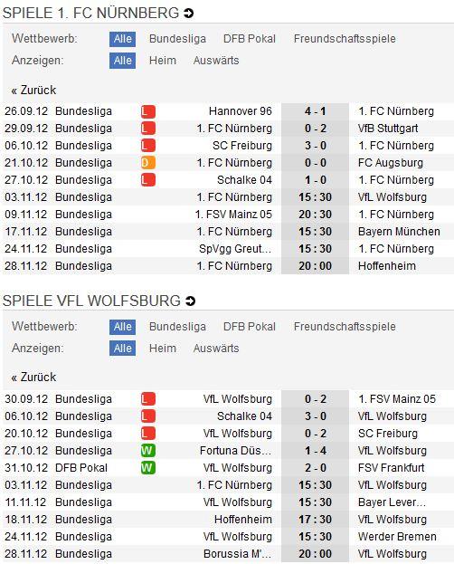 Nürnberg - Wolfsburg