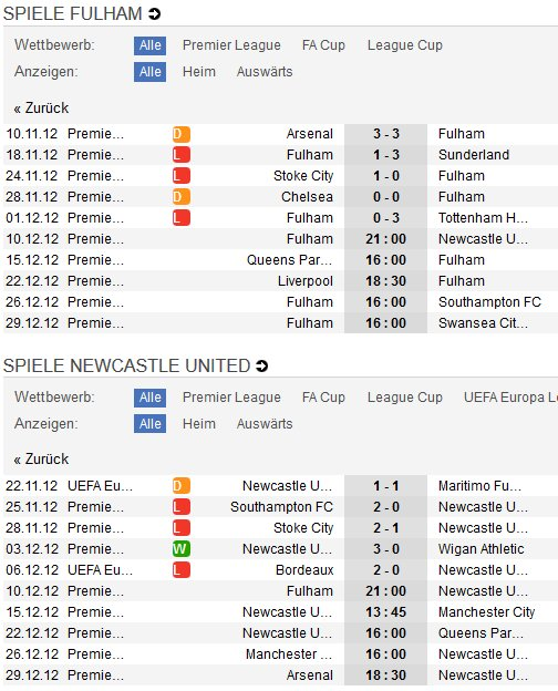 Fulham - Newcastle United
