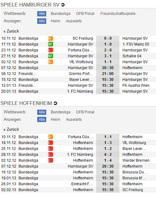 Hamburger SV - Hoffenheim