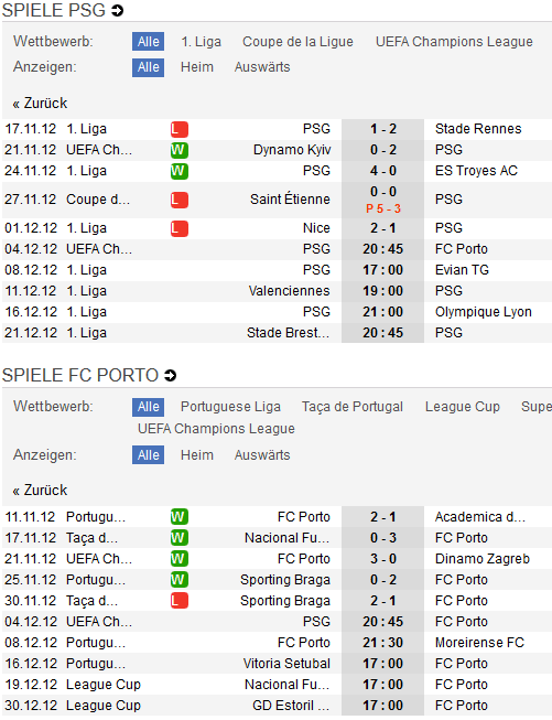 Paris SG - FC Porto