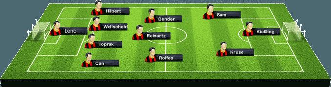 Bayer Leverkusen Aufstellung