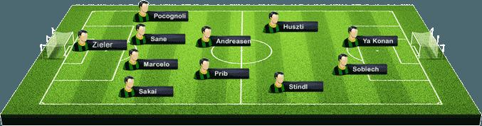 Hannover 96 Aufstellung