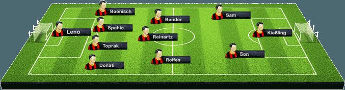 Bayer Leverkusen Aufstellungf