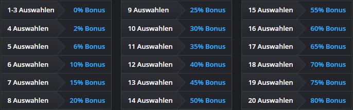Superpay Bonus
