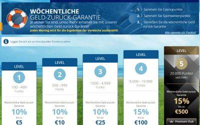 Sportingbet – Wöchentlicher Cashback  bis zu 500€