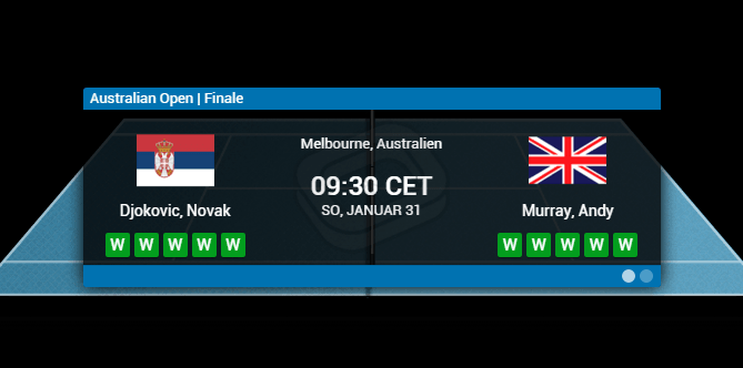 Novak Djokovic - Andy Murray 31.01.2016 Australian Open Finale Tipp