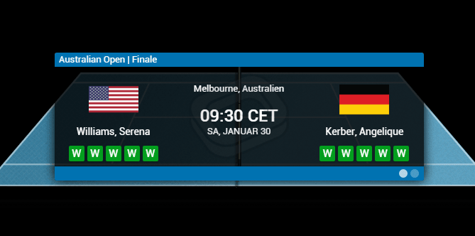 Serena Williams – Angelique Kerber 30 .01.2015 Australian Open Finale Tipp