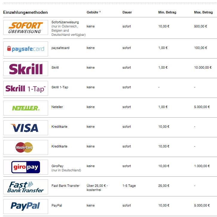 Verschiedene Einzahlungsmethoden von Tipico in der Übersicht.