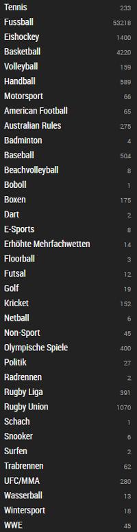 888 Sport Auswahl