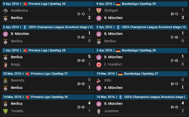 Benfica Lissabon vs FC Bayern München 13.04.2016 Tipp