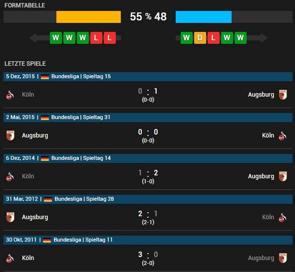 FC Augsburg - 1. FC Köln 29.04.2016 Tipp