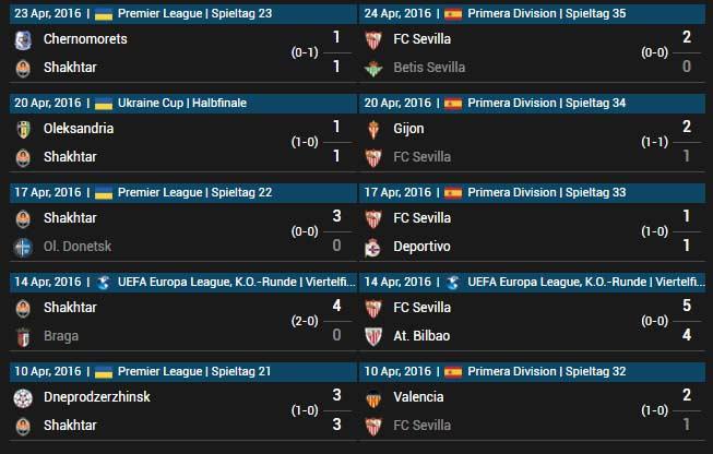Schachtjor Donetsk – FC Sevilla 28.04.2016 Tipp