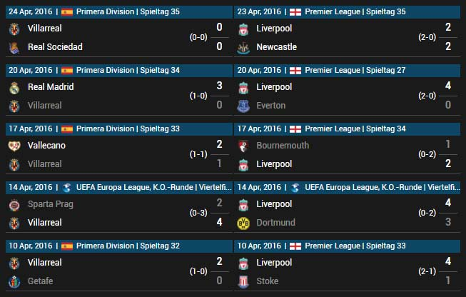 FC Villarreal vs FC Liverpool 28.04.2016 Tipp