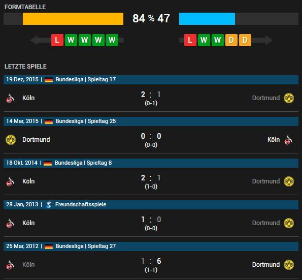 Borussia Dortmund - 1. FC Köln 14.05.2016 Tipp