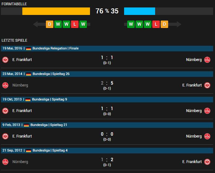 nuernberg-frankfurt-relegation-2016